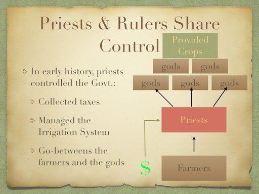 Priests & Rulers