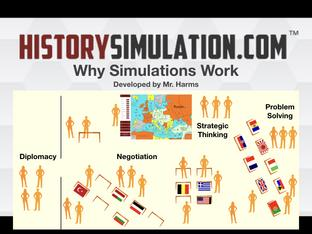Why Simulations Work
