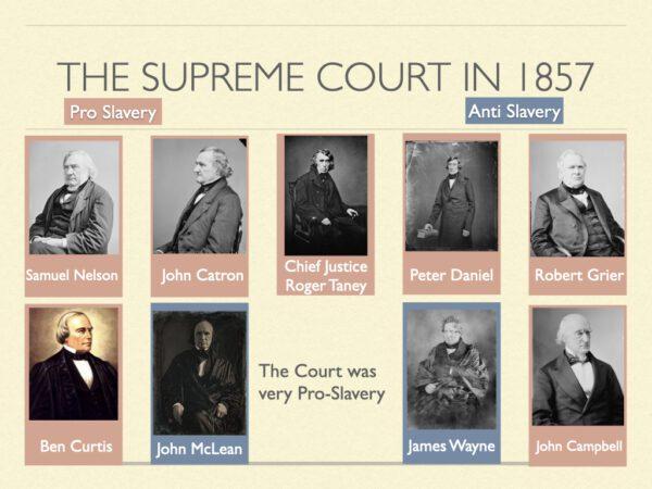 1857 Supreme Court