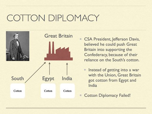 Cotton Diplomacy