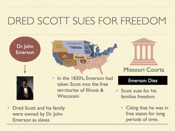 Dred Scott Sues For Freedom