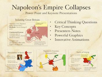 Napoleons Empire Collapses Presentation