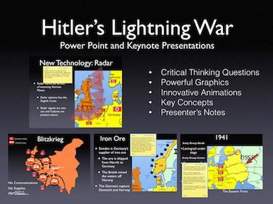 Hitlers Lightning War Presentation