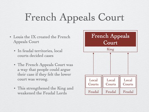 French Appeals Court