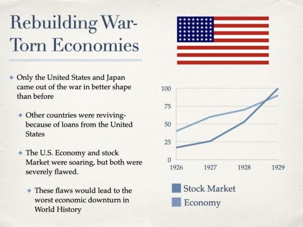 Rebuilding War Torn Economies